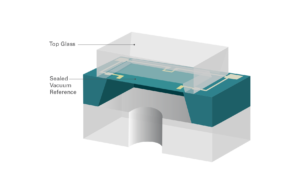 Cross Section of a MEMS Silicon Die with Top Glass